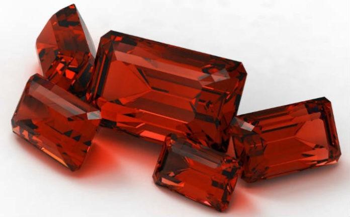 Чистота рубина и ее определение